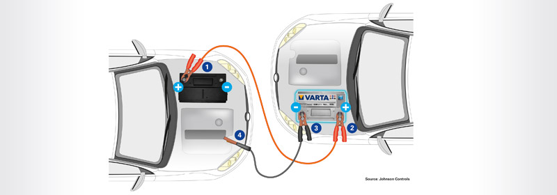 Varta_CW_Support_JumpingBattery_800x280.